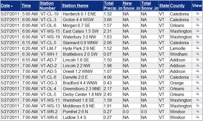 Table of rain totals from CoCoRaHS, May 27th, 2011