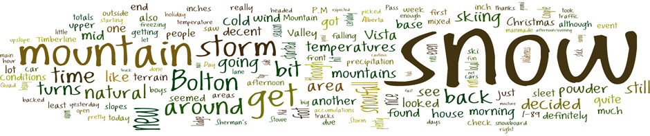 A word cloud image created from the content on the J&E Productions website