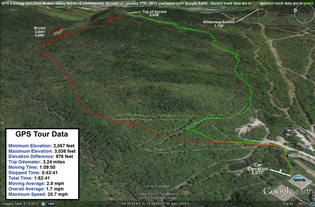 This is a Google Earth map with GPS tracking data for a ski tour on the Nordic/Backcountry network at Bolton Valley Ski Resort in Vermont