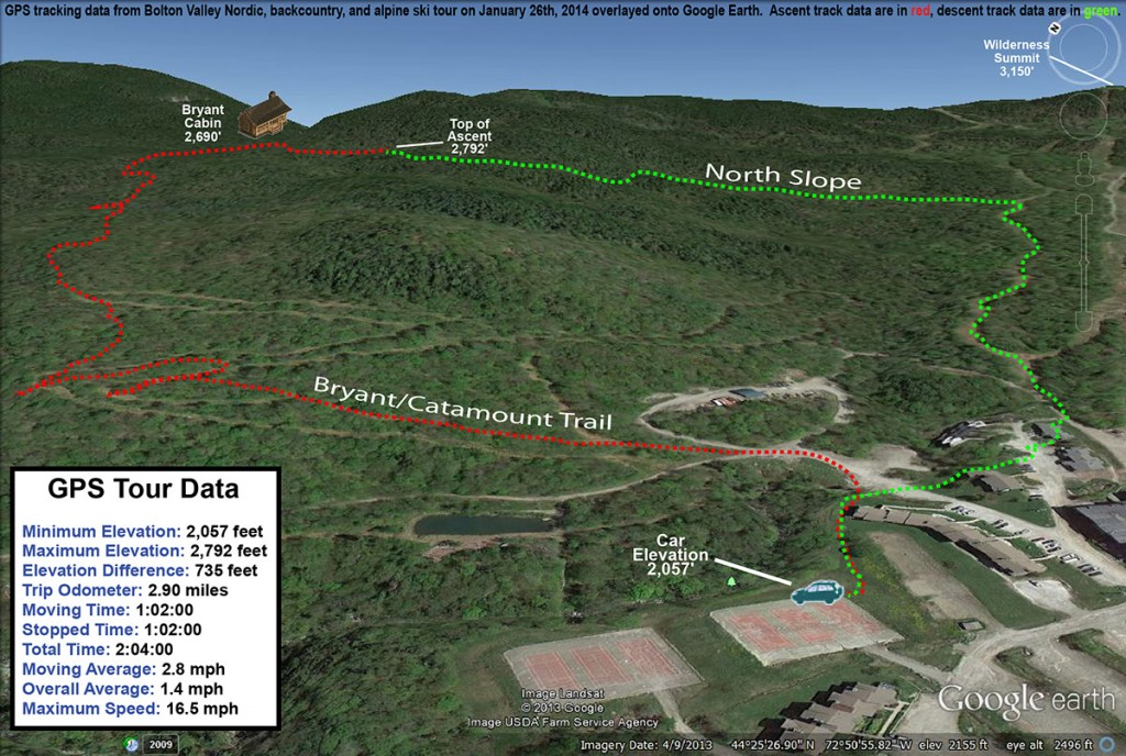 A GPS/Google Earth map of a ski tour at Bolton Valley on the Nordic, backcountry, and alpine trail systems at Bolton Valley Resort in Vermont