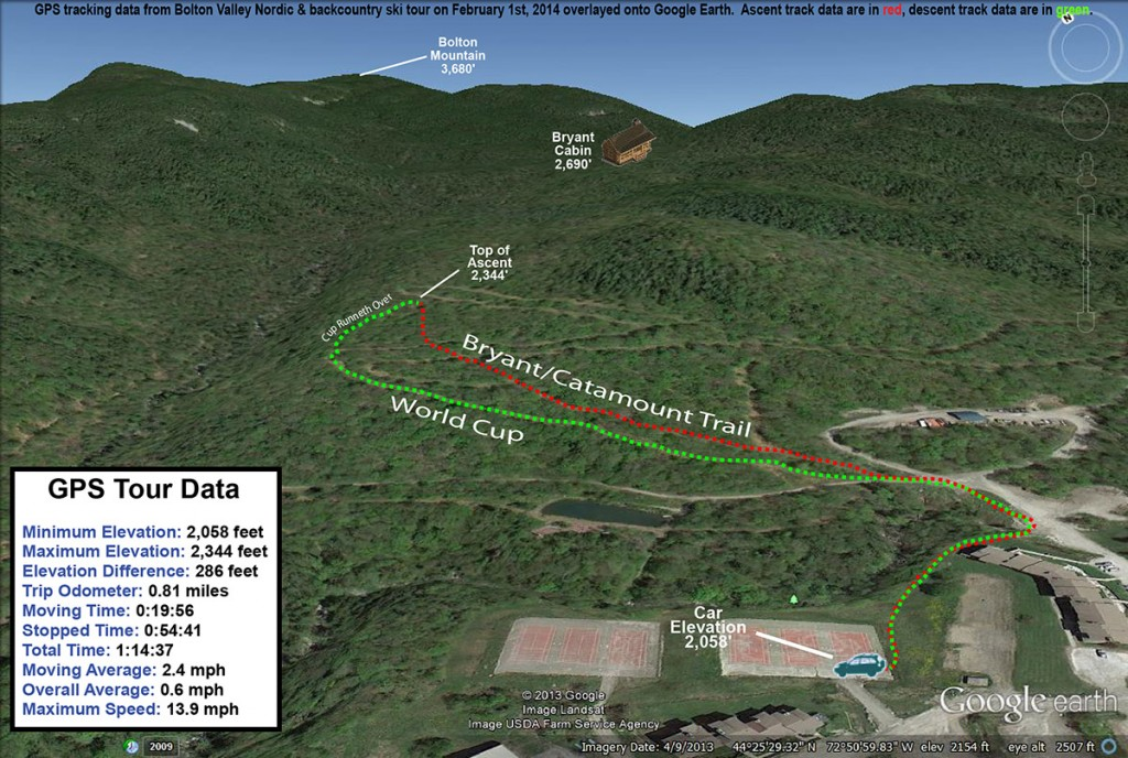 A GPS map on Google Earth showing data from a ski tour on the Bolton the Nordic & Backcountry trail network at Bolton Valley Resort in Vermont