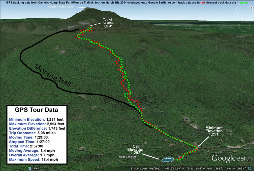 A Google Earth map with GPS data from a ski tour in Vermont on the east face of Camel's Hump in the area of the Monroe Trail