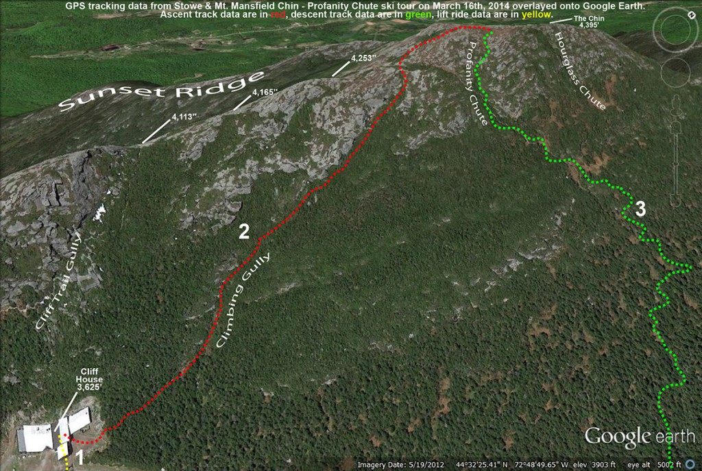 A Google Earth GPS map of a ski tour in the Mt. Mansfield alpine area above Stowe Mountain Resort in Vermont  including Profanity Chute