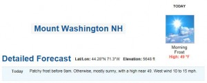 The weather forecast for Mt. Washington in New Hampshire on June 1st, 2014