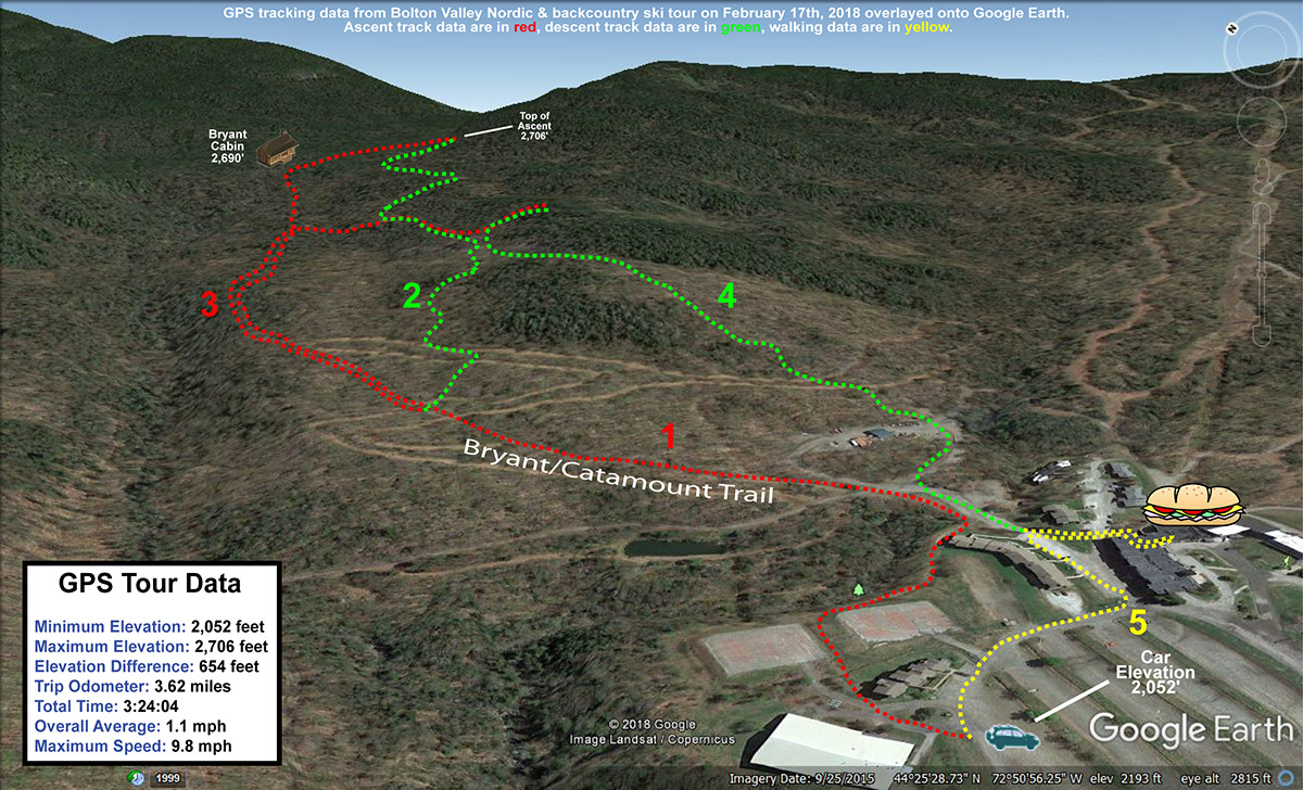 A Google Earth map showing GPS tracking data from a ski tour in the backcountry at Bolton Valley Resort in Vermont