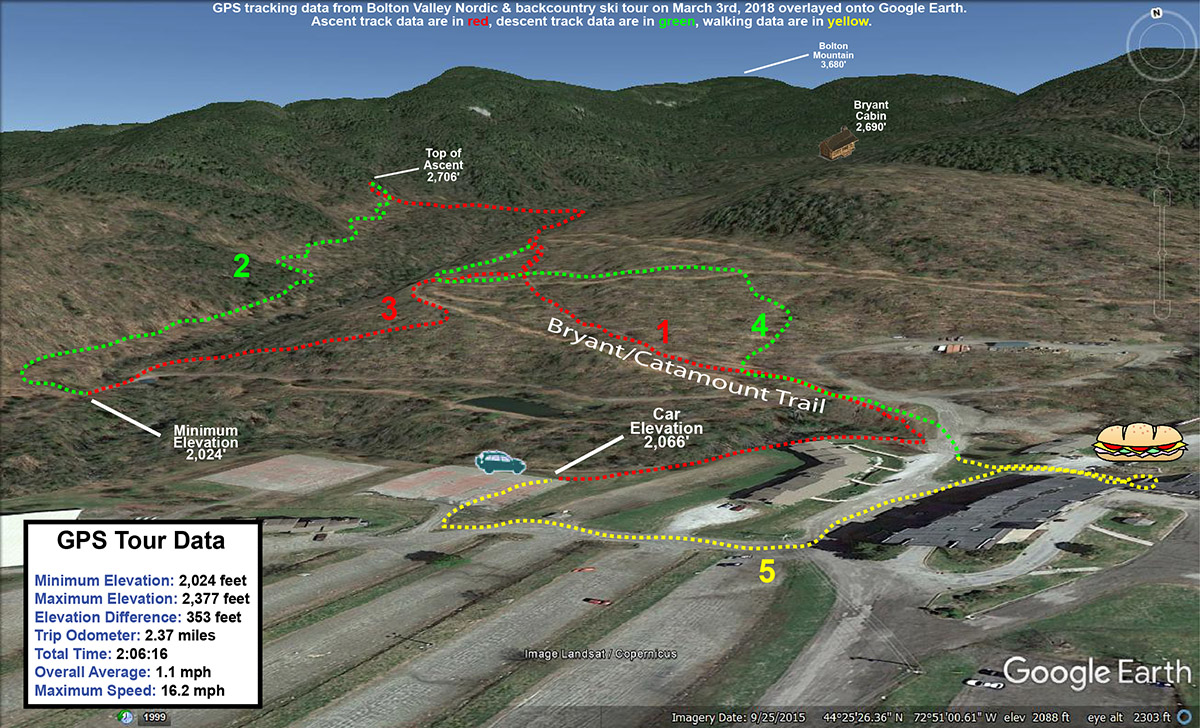 A Google Earth Map with GPS Tracking Data for a ski tour on the Nordic & Backcountry Network at Bolton Valley Resort in Vermont