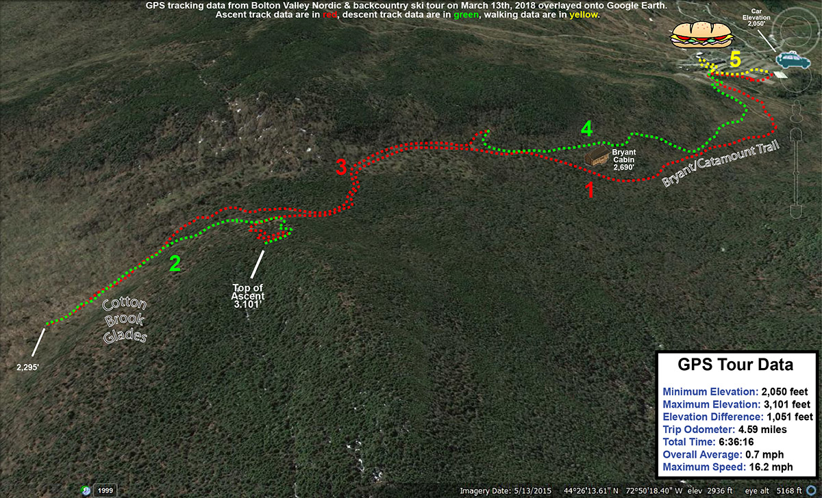 A Google Earth map with GPS tracking data for a tour in the backcountry at Bolton  Valley Resort in Vermont