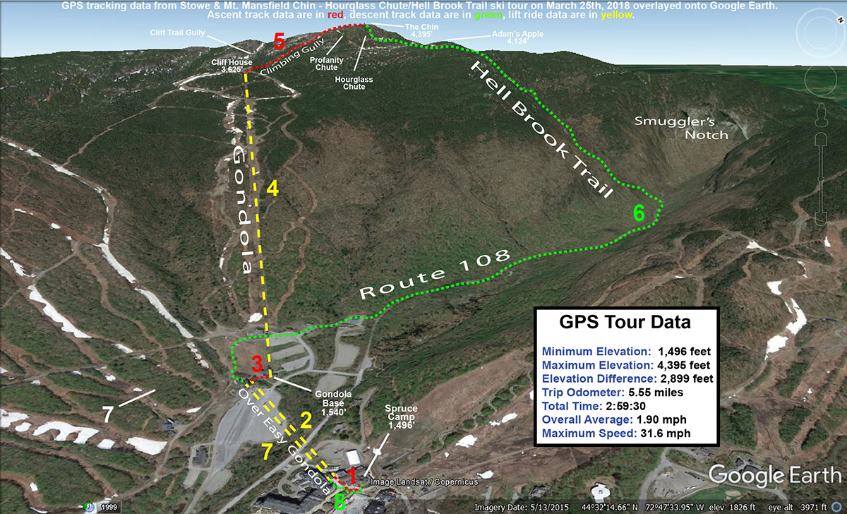 A Google Earth map with GPS tracking data for a backcountry ski tour at Stowe Mountain Resort in Vermont and the Mt. Mansfield Chin featuring Hourglass Chute and the Hell Brook Trail
