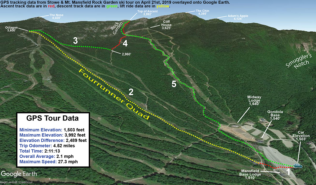 A Google Earth map with GPS Tracking data from a ski tour of the Rock Garden in the Mt. Mansfield alpine above Stowe Mountain Resort in Vermont