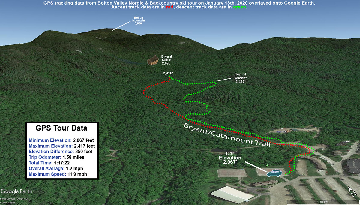 A Google Earth map with GPS tracking data for a ski tour on the backcountry network at Bolton Valley Ski Resort in Vermont