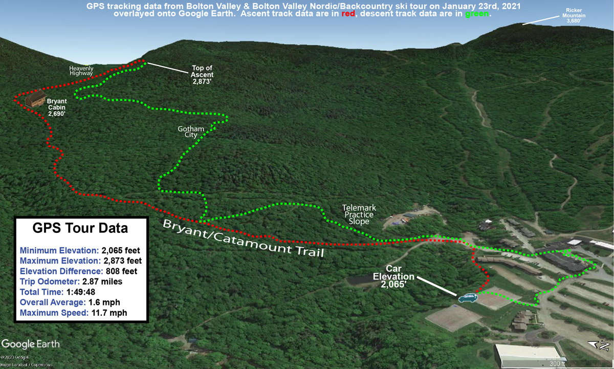 A Google Earth map with GPS tracking data for a ski tour on the Nordic and Backcountry network at Bolton Valley Ski Resort in Vermont